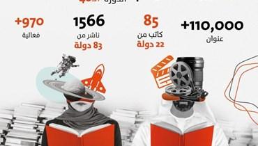 شعار الدورة الـ40 لمعرض الشارقة الدولي للكتاب